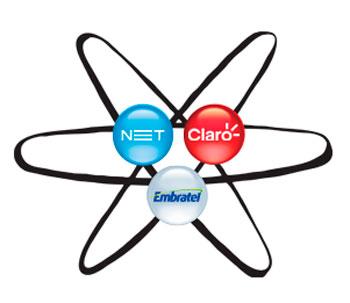 COMBO MULTI - CLARO, EMBRATEL, NET - WWW.COMBOMULTI.COM.BR