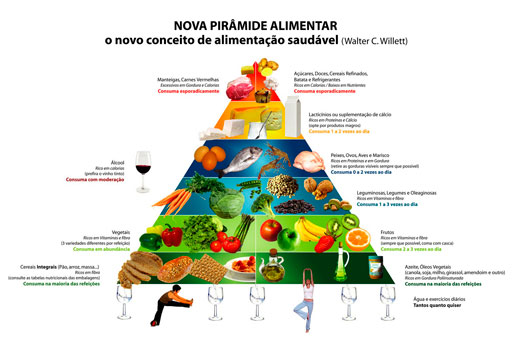 ALIMENTOS PARA DIETA - EMAGRECIMENTO DE FORMA SAUDÁVEL