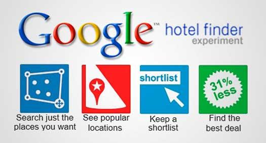 GOOGLE HOTEL FINDER - GUIA DE HOTÉIS DO GOOGLE - WWW.GOOGLE.COM.BR/HOTELS